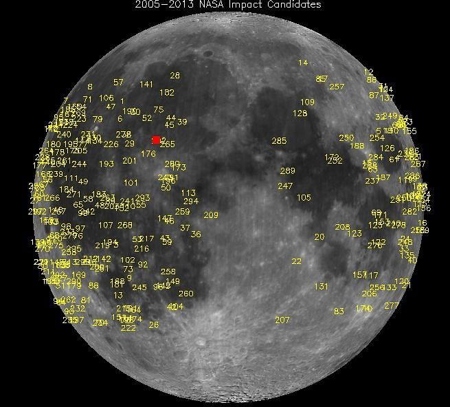 NASA's Lunar Monitoring Program has detected hundreds of meteoroids impact the moon. The brightest that was detected on 17 March 2013 is marked in red.