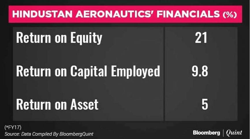 Hindustan Aeronautics Ltd IPO: All You Need To Know