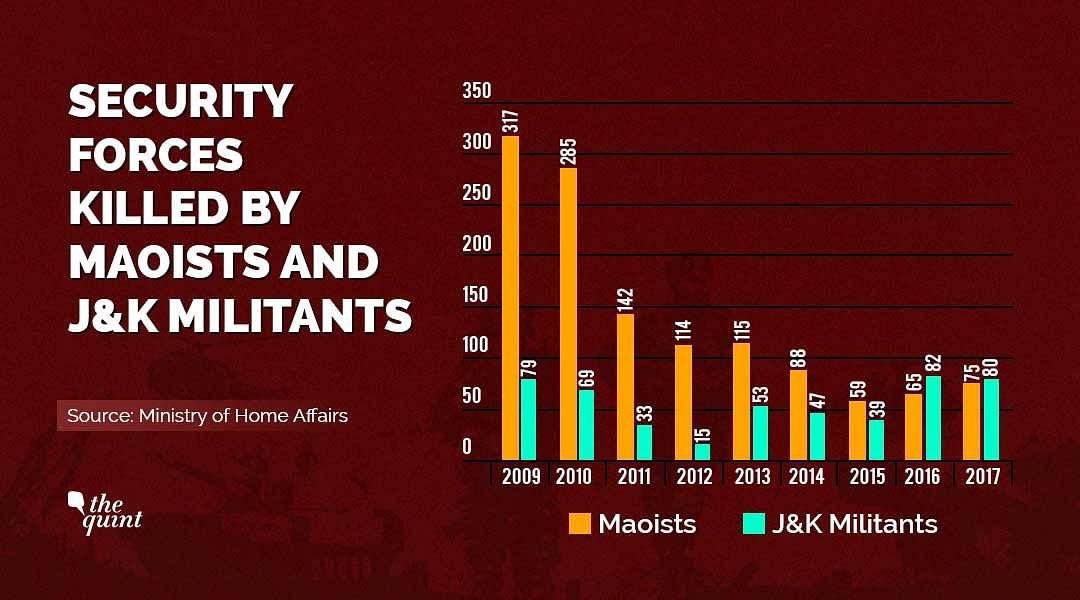Source: Ministry of Home Affairs