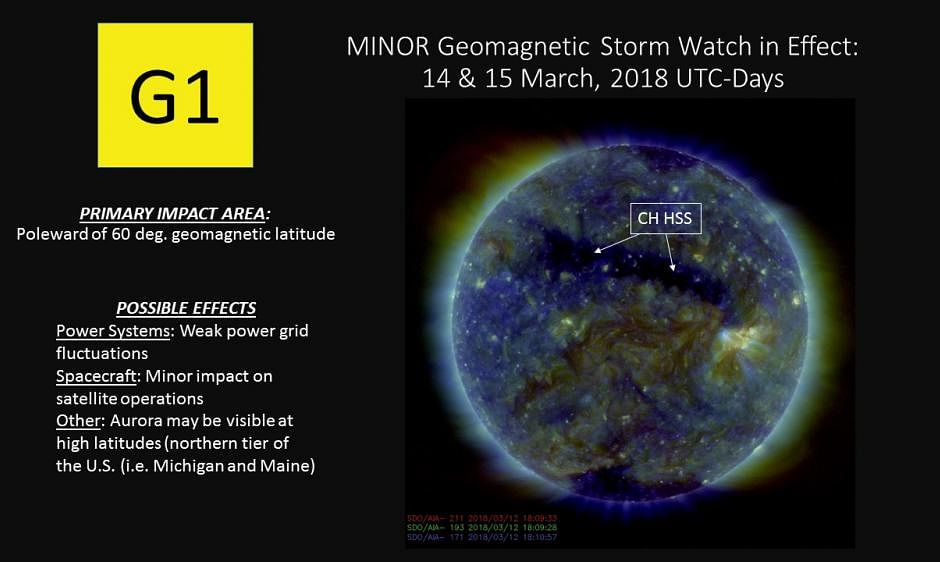 The Geomagnetic Storm Watch Alert