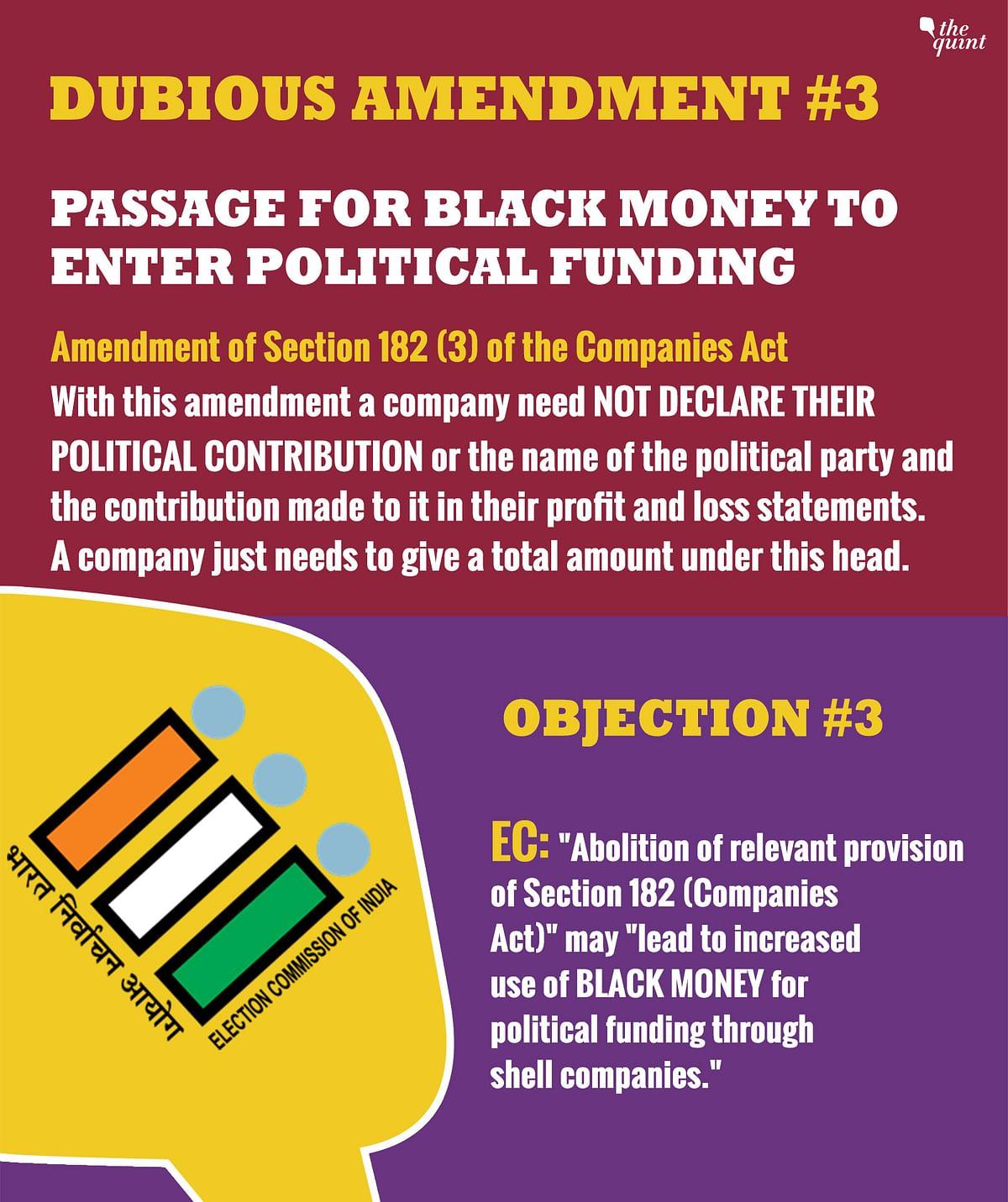 Election Commission on Electoral Bonds: