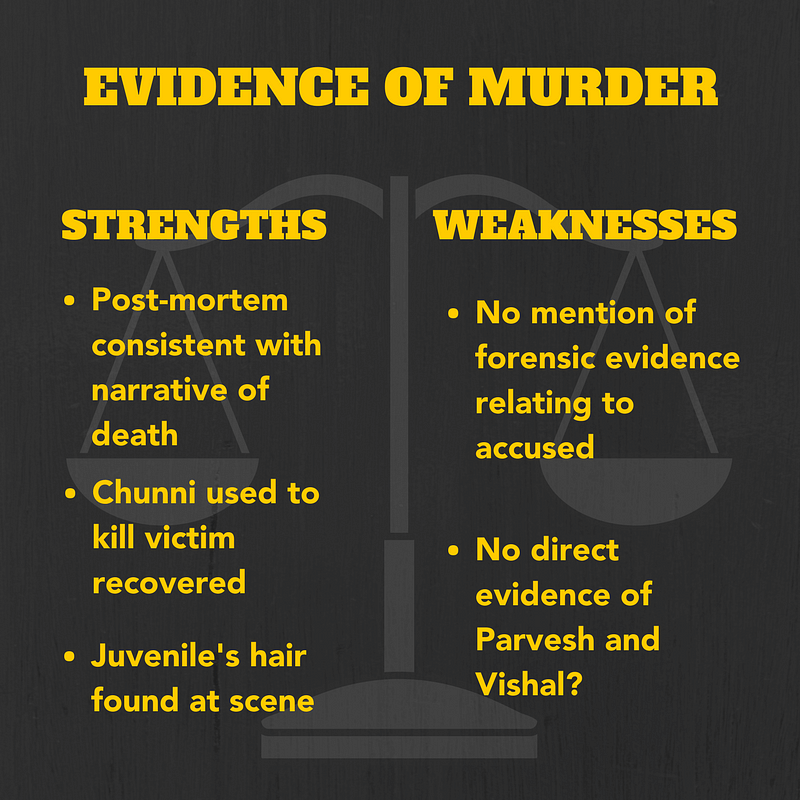 Kathua Case Verdict: What Were the Charges Against the Accused?