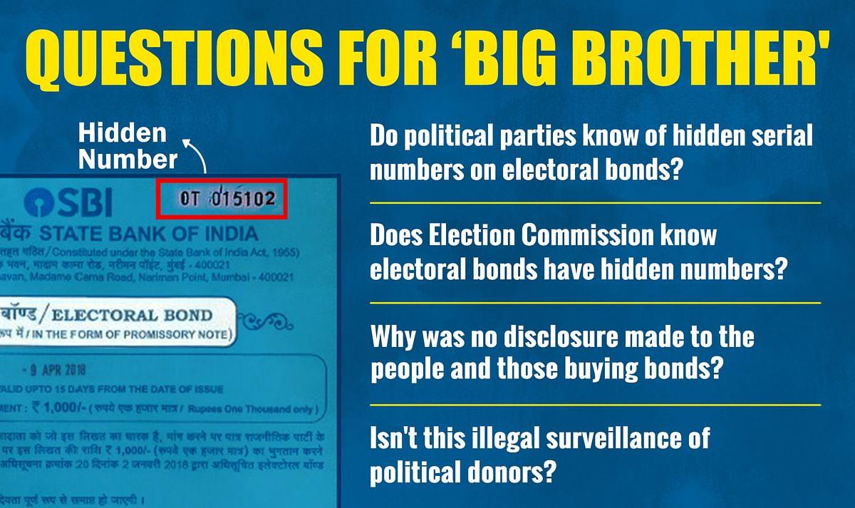 Secret Policing? The Quint Finds Hidden Numbers on Electoral Bonds
