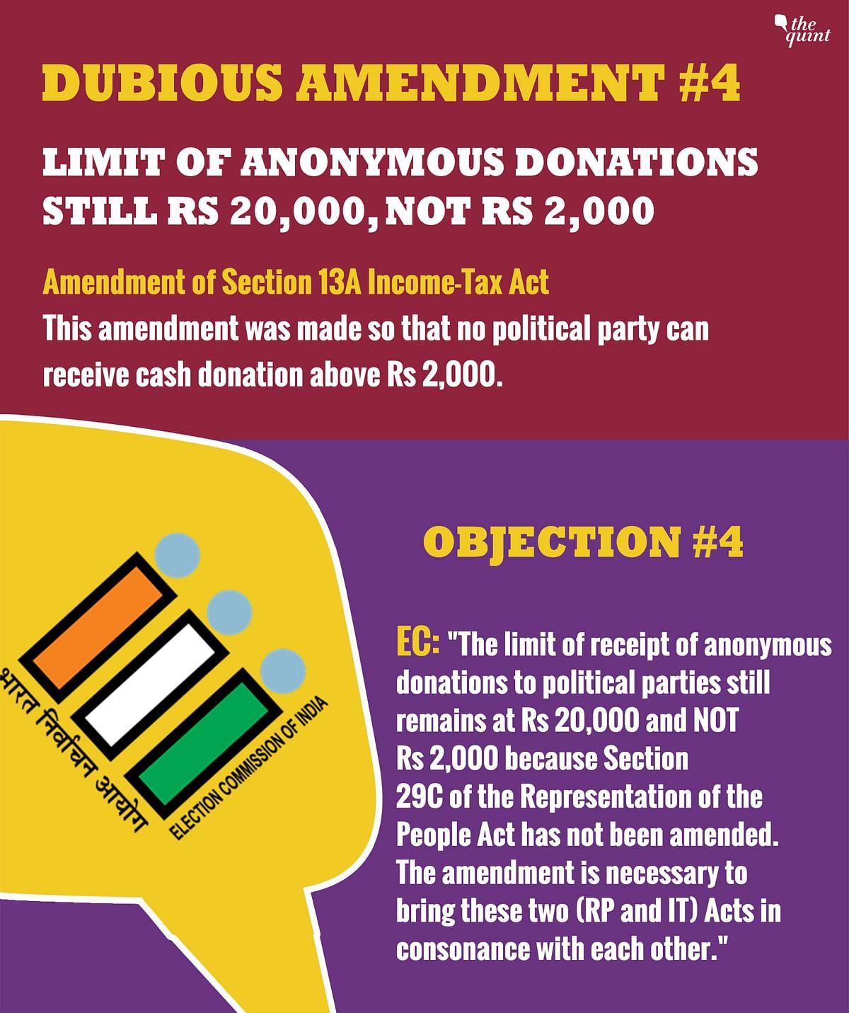 EC on Electoral Bonds: