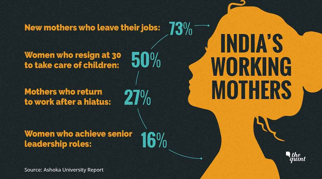 50% of New Mothers Leave Their Jobs, and Only 27% Return: Report