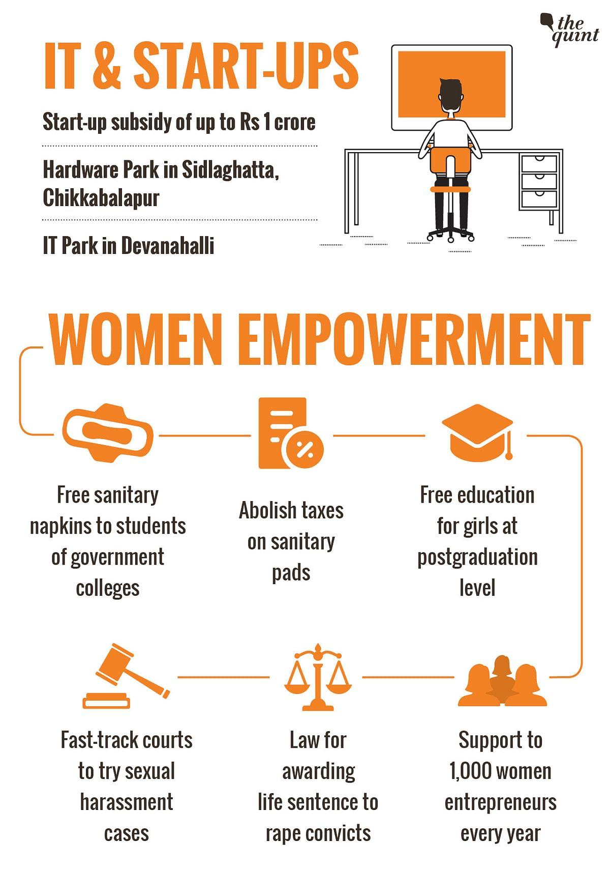 IT and Women Empowerment