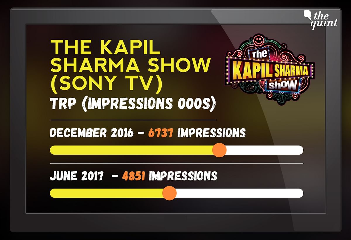 Stardom Interrupted: The Curious Case of Kapil Sharma