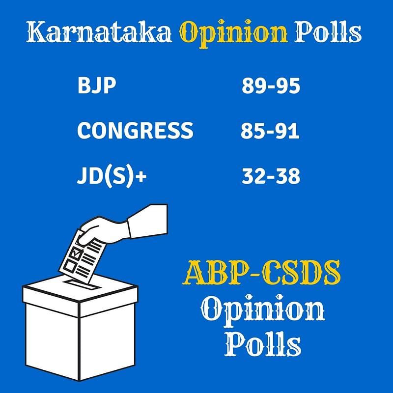 ABP-CSDS  Poll: Hung Assembly in Karnataka With BJP Largest Party