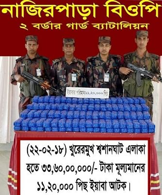 11,20,000 pieces Yaba captured by BGB on 22 February 2018 from Teknaf border area