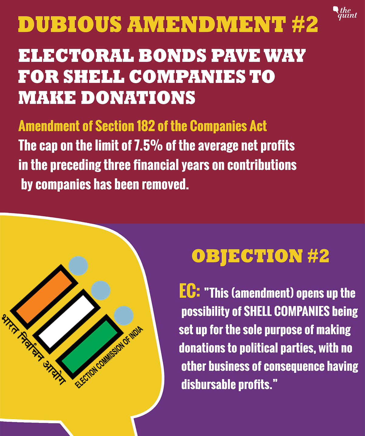 EC on Electoral Bond: