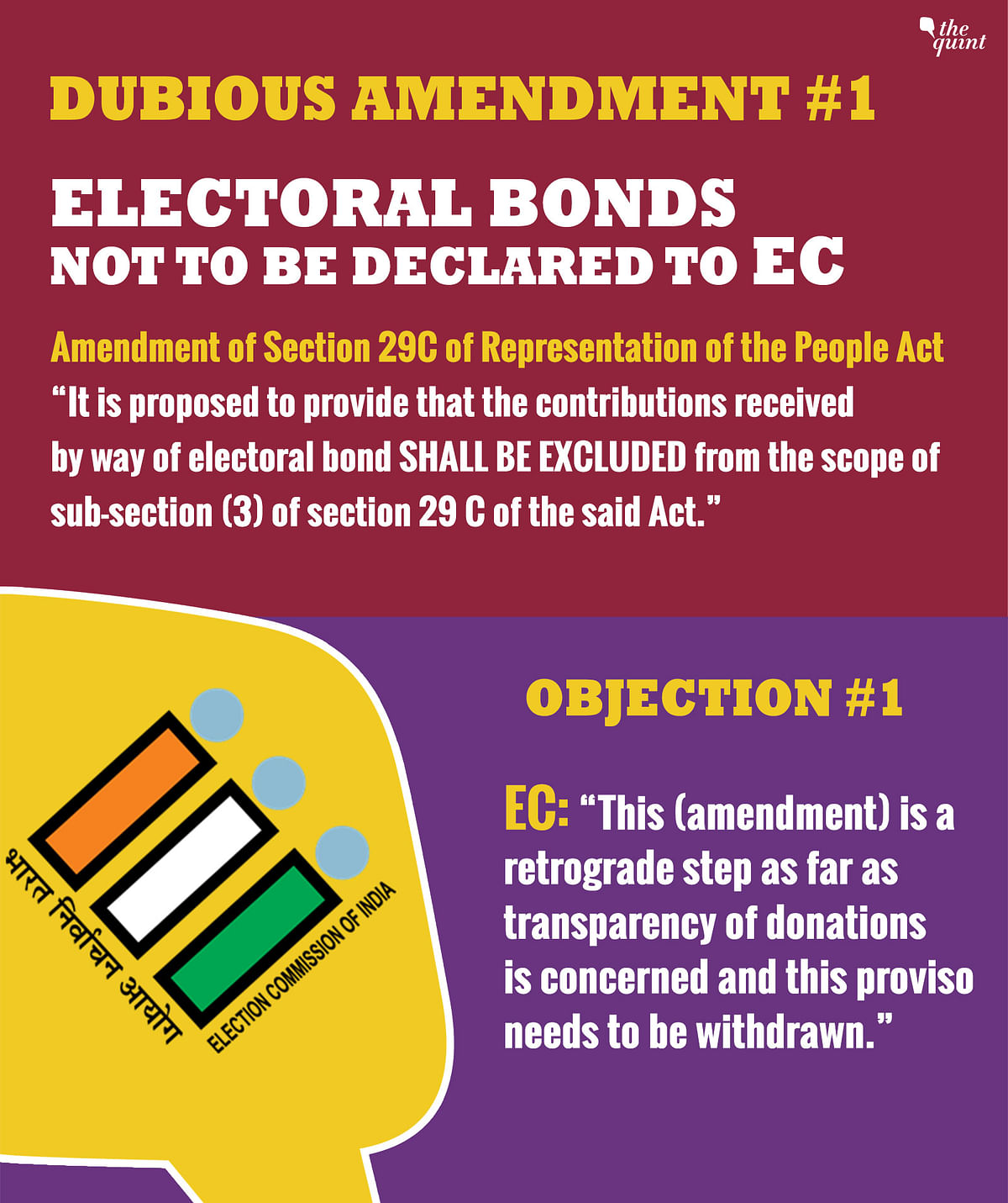 Electoral Bonds: