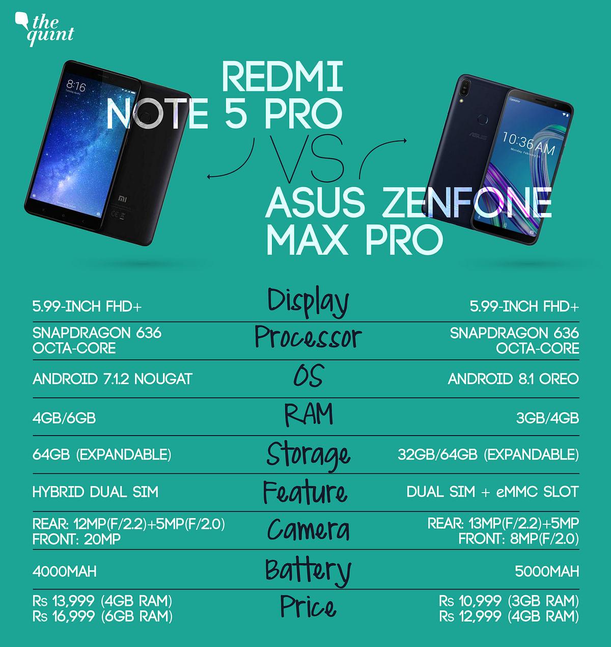 A specs-to-specs comparison between Xiaomi Redmi Note 5 Pro & ASUS ZenFone Max Pro
