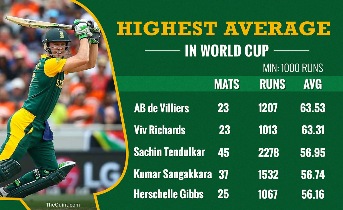 10 Big Stats From AB de Villiers' International Career