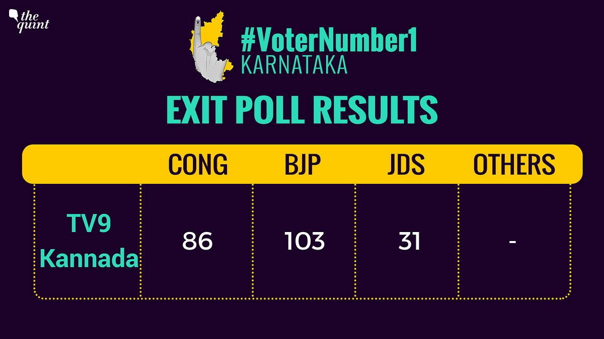 Karnataka Polls: Conflicting Exit Polls in a Closely Fought Battle