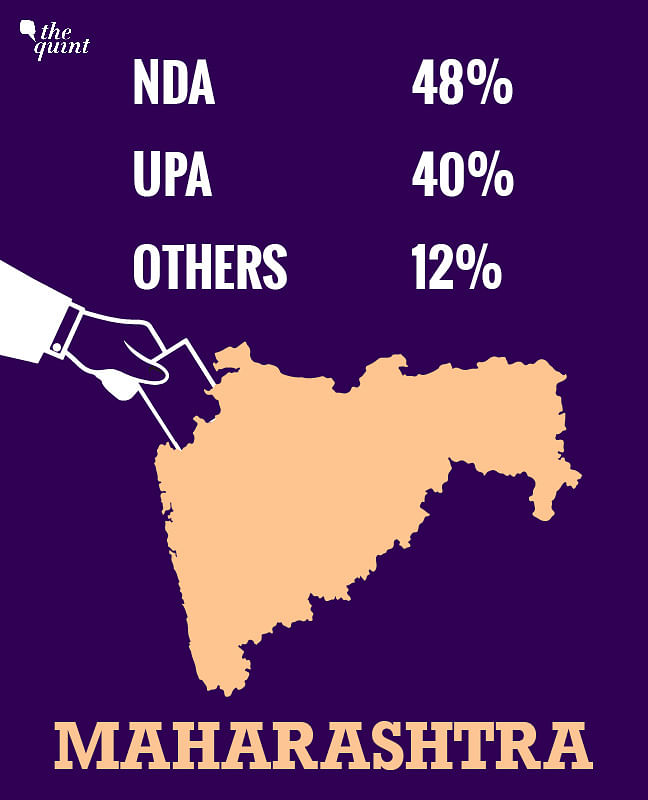 Annexure 1: CSDS Survey Shows 47% Indians Don't Want BJP Govt Back