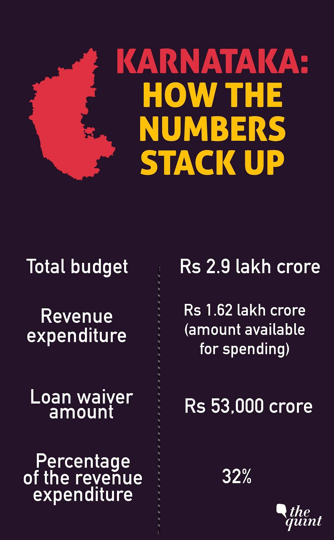 Can Kumaraswamy  Afford His Rs 53,000 Cr Farm Loan Waiver Promise?