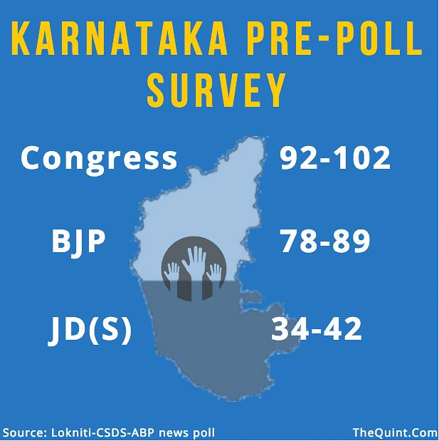 ABP News-Lokniti CSDS Poll: Congress Moves Ahead of BJP in K'taka