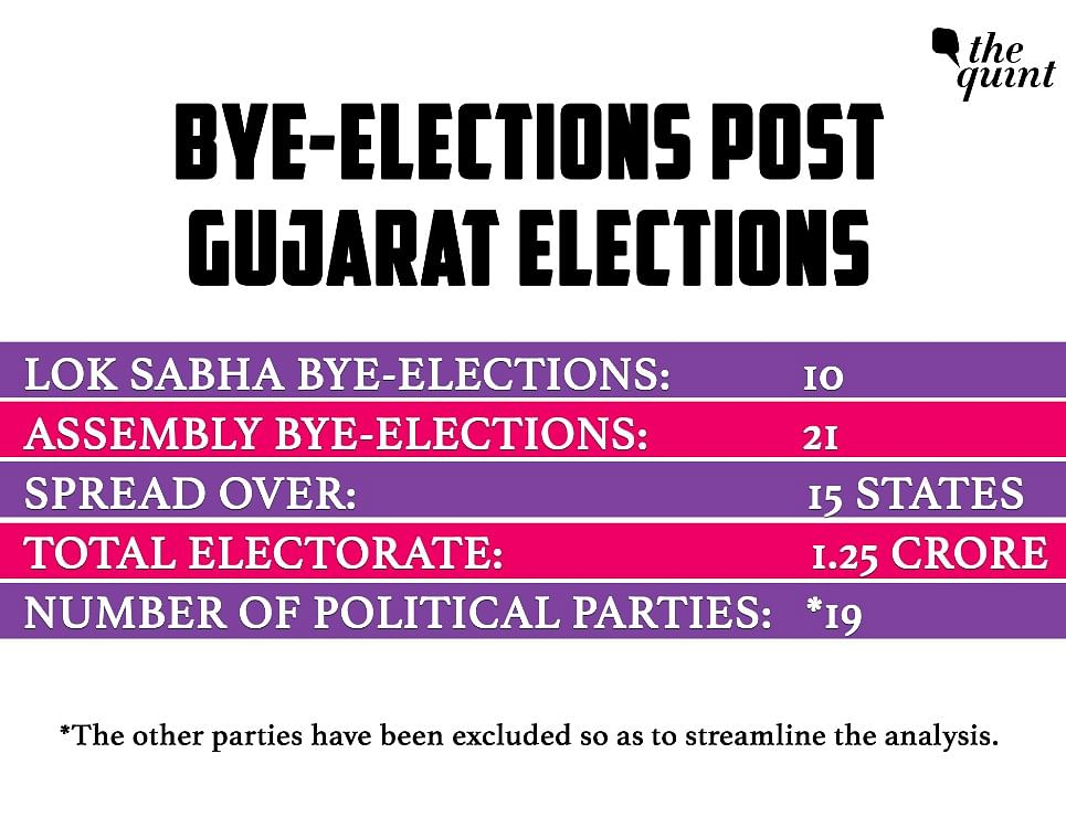 Real Voting Data Shows Rahul Closing in on Modi
