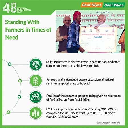 Eight Of BJP's 15 Claims On Rural Sector Check Out, 5 Do Not