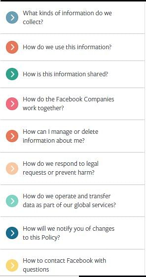 Some of the points covered in Facebook's privacy policy