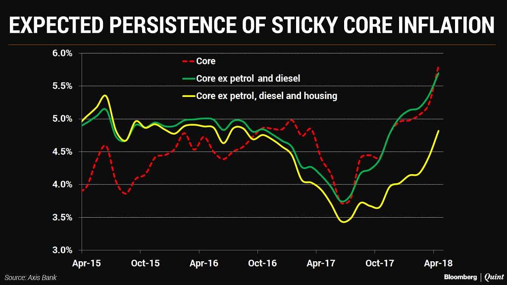 A Rate Hike, But Uncertainty Keeps Stance In Neutral