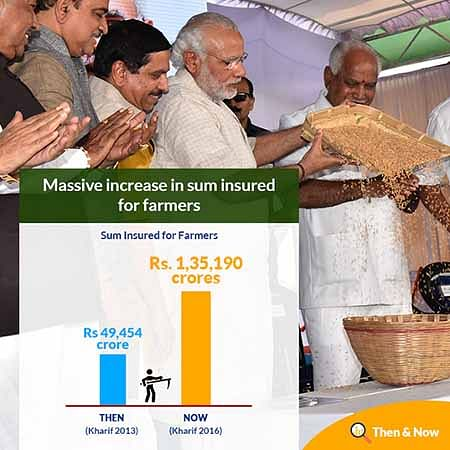 """(Photo Courtesy: <a href=""""http://factchecker.in/8-of-bjps-15-claims-on-rural-sector-check-out-5-do-not/"""">Fact Checker</a>)"""