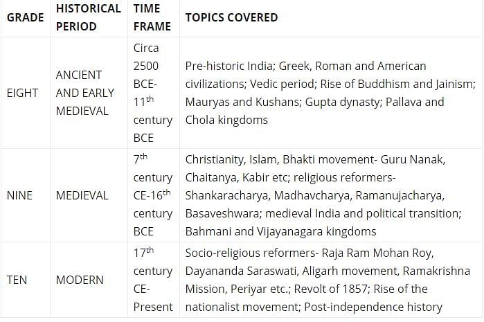 A screenshot of topics covered by the book.