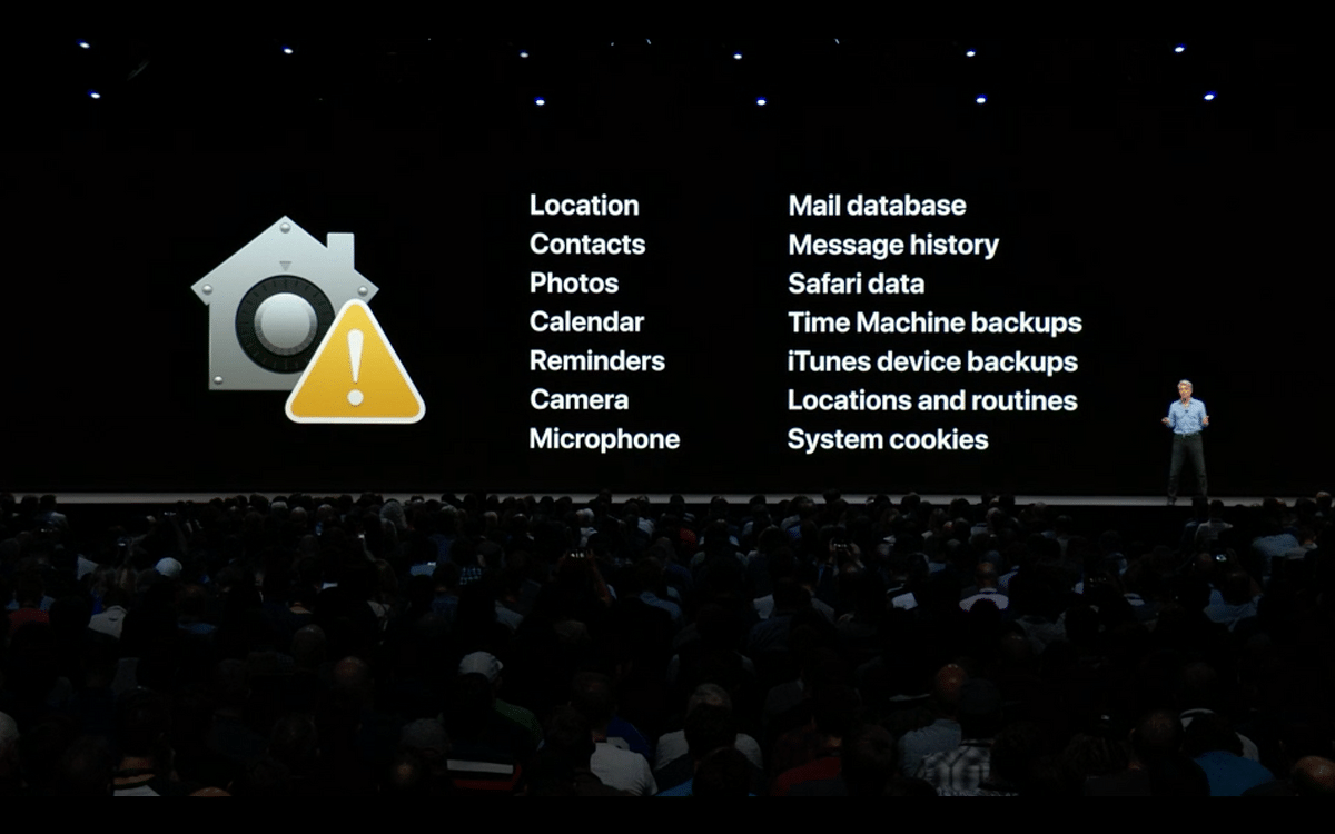 A more secured ecosystem for Apple users
