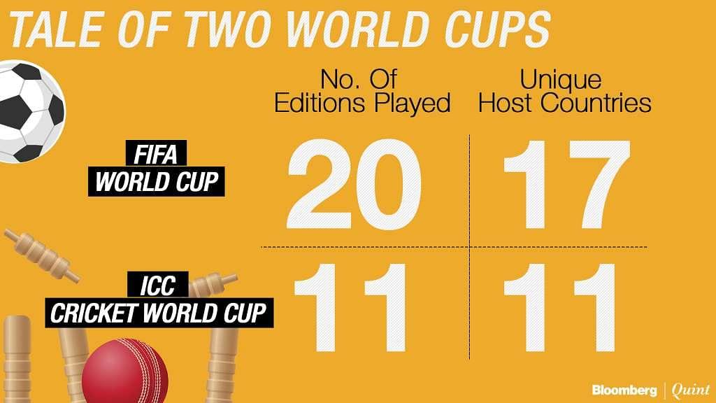 Football Vs Cricket World Cup:  9-0
