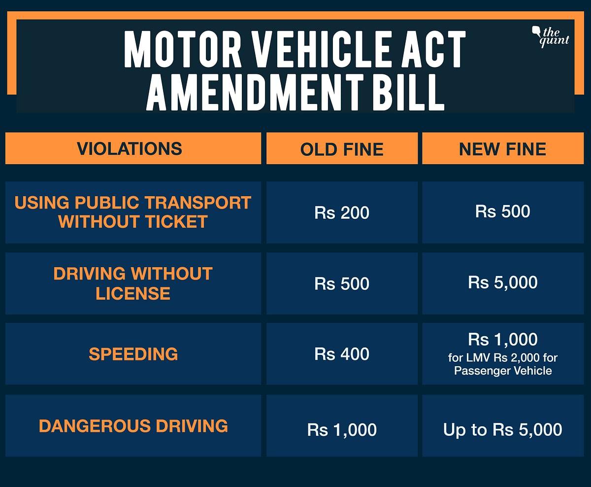 Explainer: The Motor Vehicle Act Amendment Bill