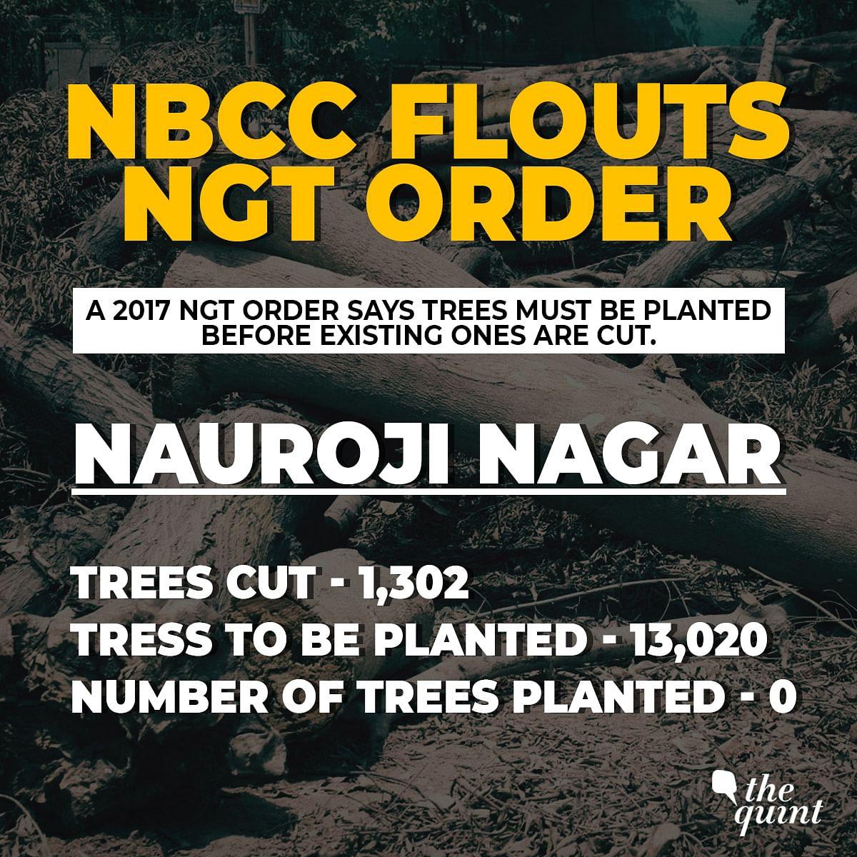 Cut Trees, Plant Saplings? Compensatory Afforestation Isn't Easy!