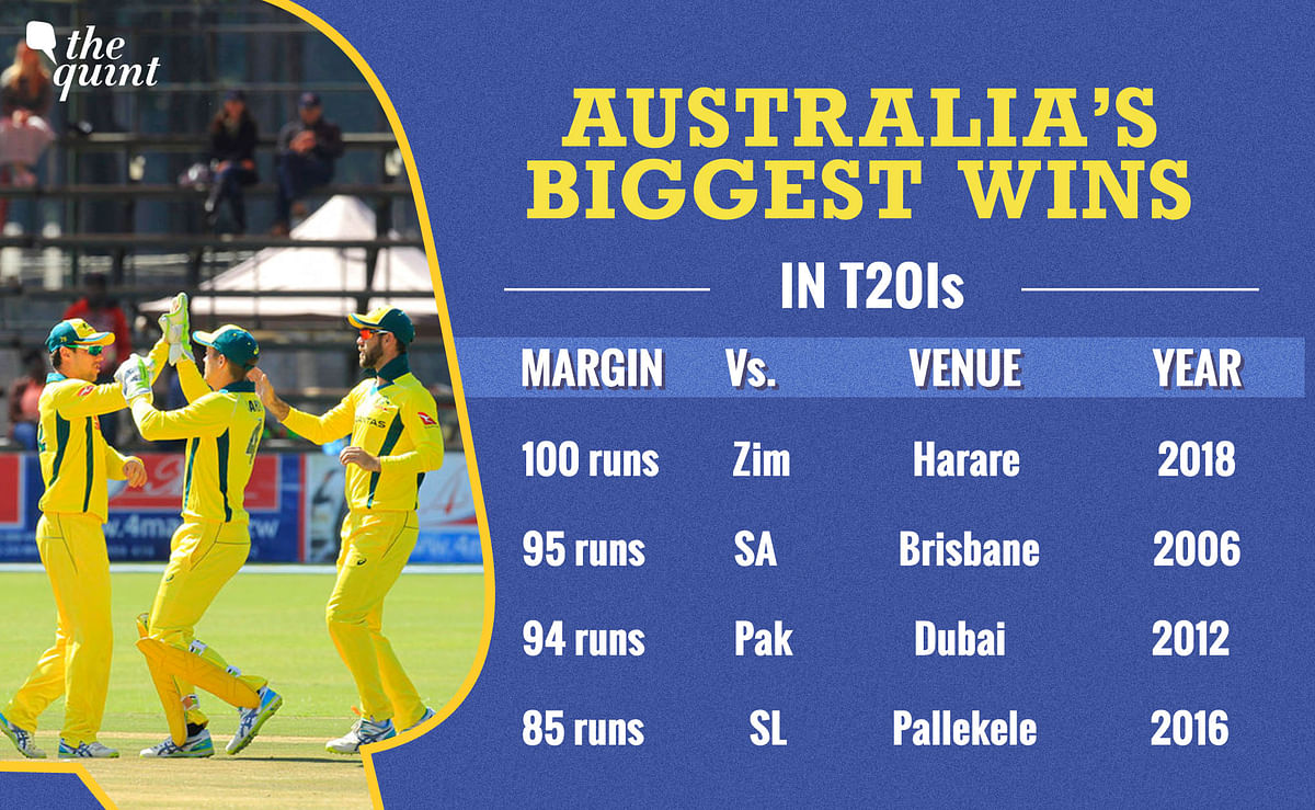 Aaron Finch Smashes 172, Breaks Own Record for Highest T20I Score
