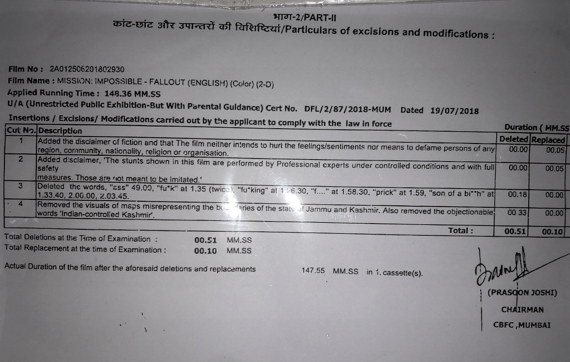 The  document listing the cuts that were made at the behest of CBFC.