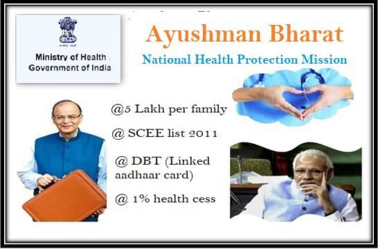 Beware of Scams, There is No Premium for 'Ayushman Bharat' Scheme