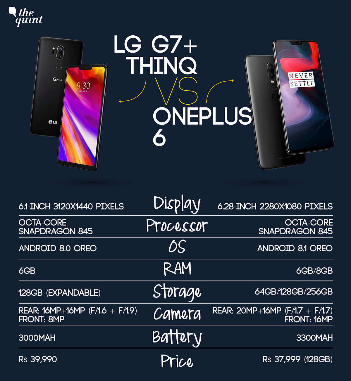OnePlus 6 vs LG G7+ ThinQ: Which One Should You Buy?