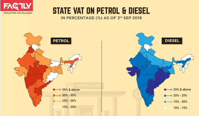 State VAT on petrol and diesel.