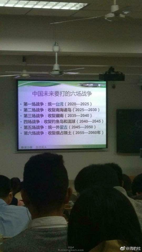The future six wars China will fight.
