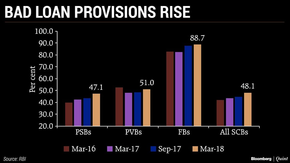 Here's How The Economy And Banking Sector Fared Under Urjit Patel