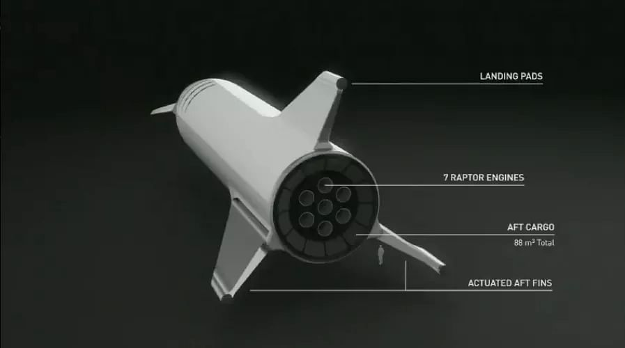 This is what the BFR could look like.