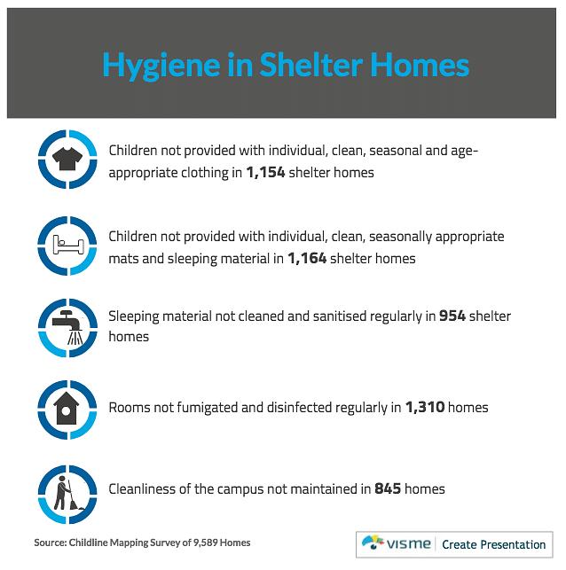 Hygiene in shelter homes