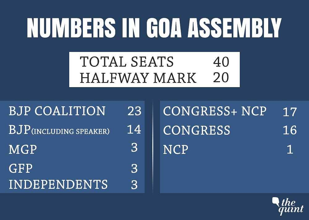 In Goa's Political Theatre, Can Congress Play King Again?