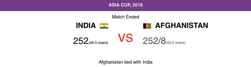 India-Afghanistan Match Ends in a Tie, First Ever in the Asia Cup!