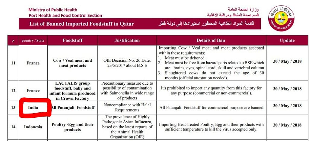 Patanjali Denies Rumours of Its Products Being Banned in Qatar