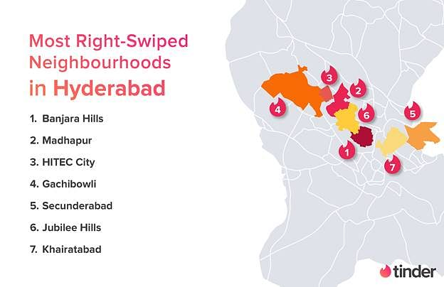 Hyderabad loves its Biryani and Tinder as well.