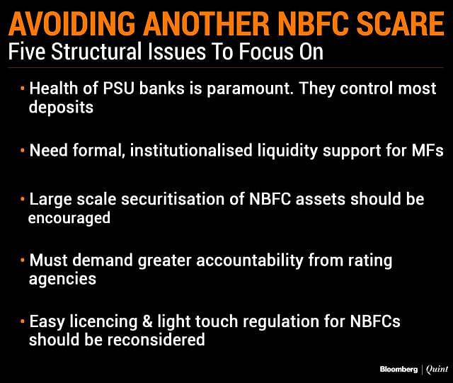 A Moment of Truth for NBFCs... And for the System