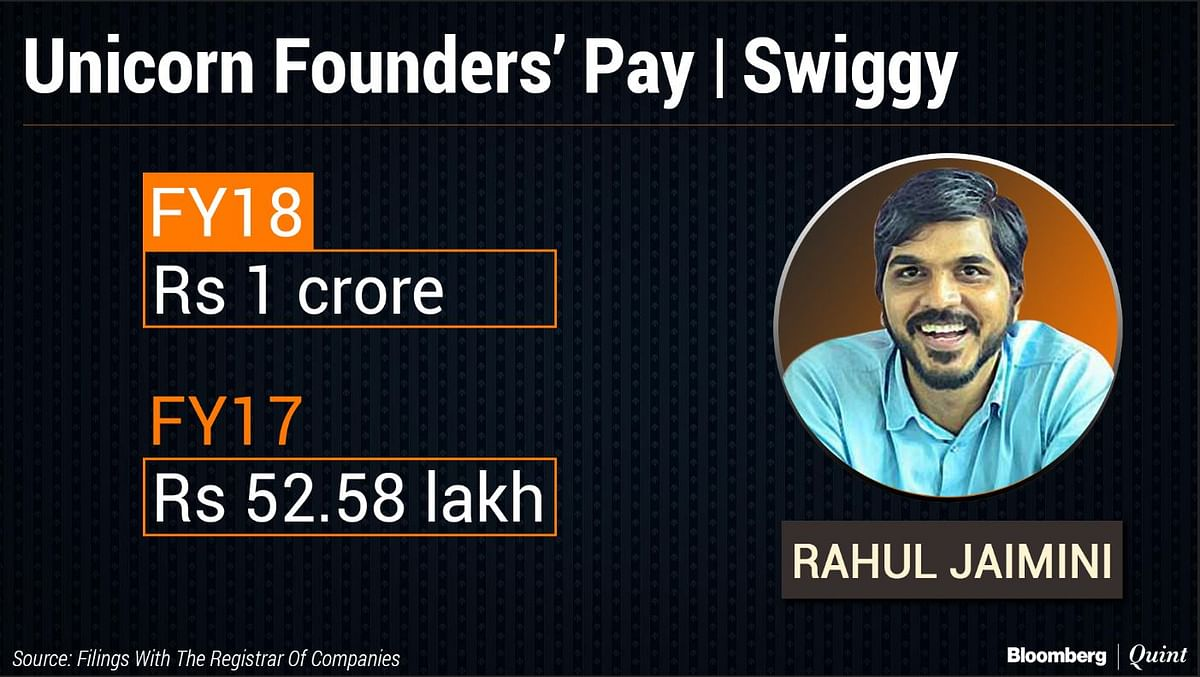 How Much Do Indian Unicorn Founders Earn?