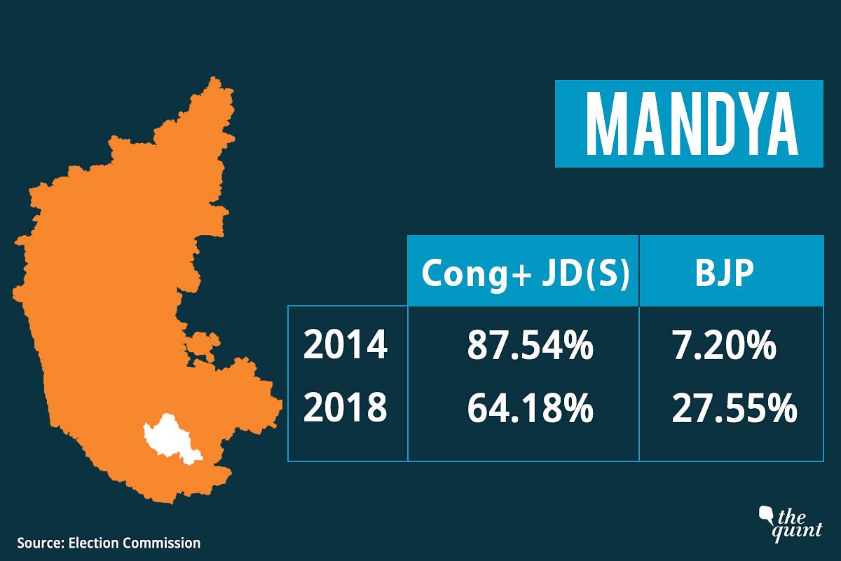 Karnataka Bypolls: Cong-JD(S) Vote Share Rings Alarm Bells for BJP