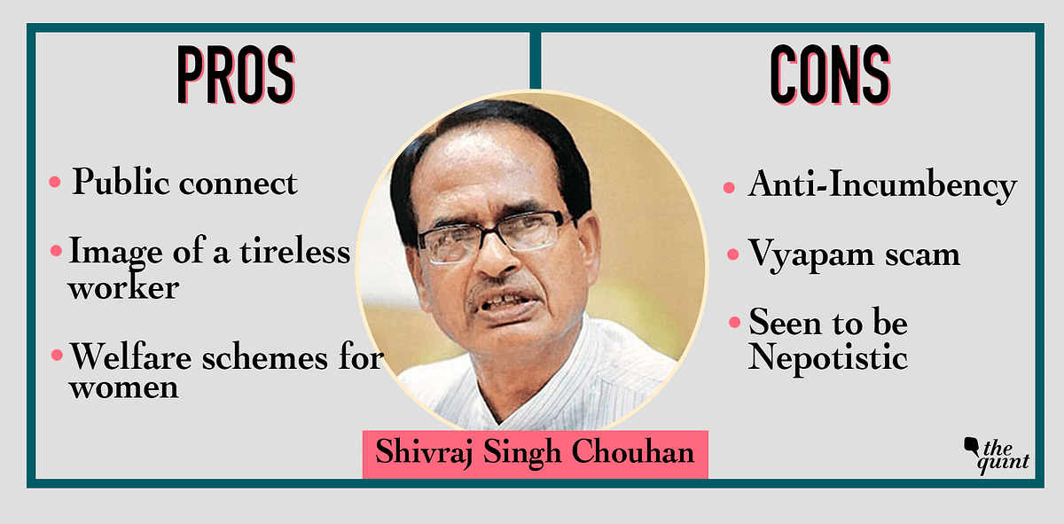 Chief Minister Shivraj Singh Chouhan will be fighting from his home turf, Budhni.