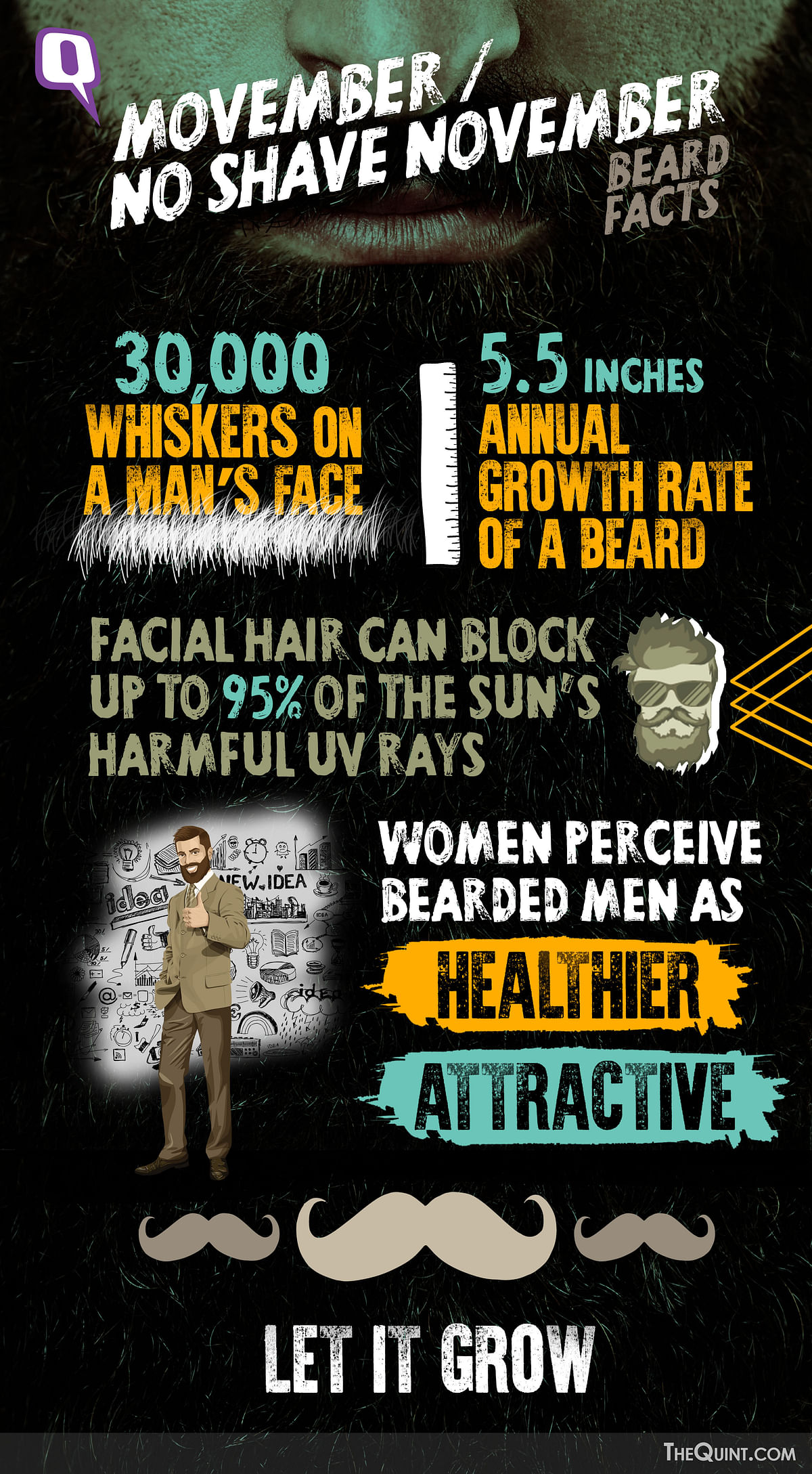 Here are some weird beard facts.