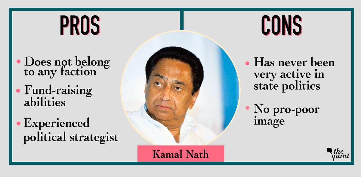 Kamal Nath is the Congress Madhya Pradesh state unit president.